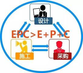 河北省启用工程总承包招标文件示范文本