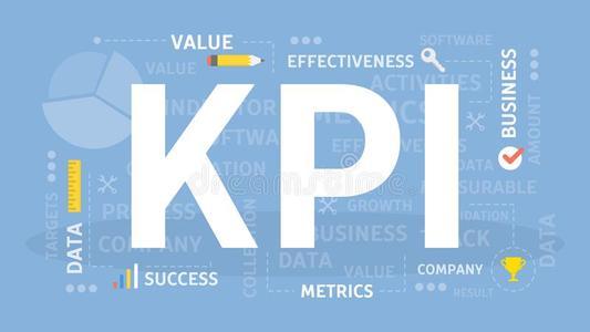 如何更好确定KPI,如何更好确定KPI