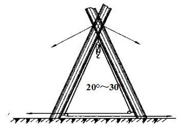 图解桅杆式起重机常识二三事图片
